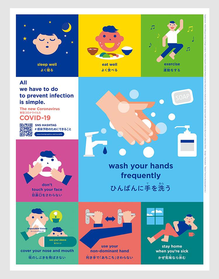 感染予防のために、できること。/ 新型コロナウイルス(COVID-19)